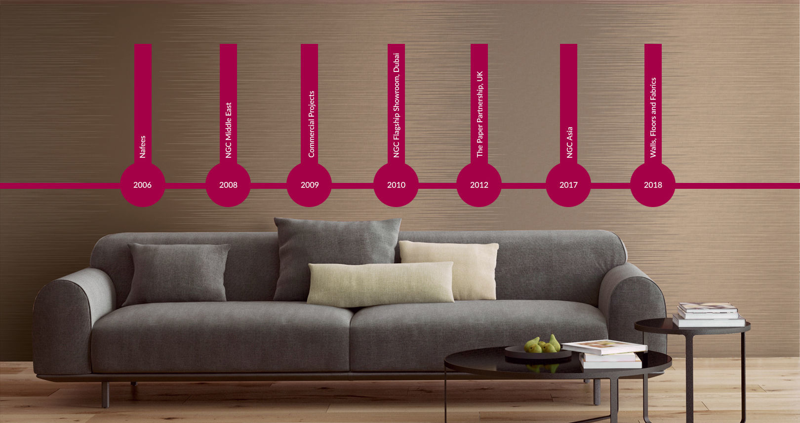 Pink bars showing NGC Nafees history timeline with sofa in background